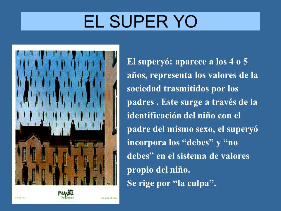 EL SUPER YO El superyó: aparece a los 4 o 5