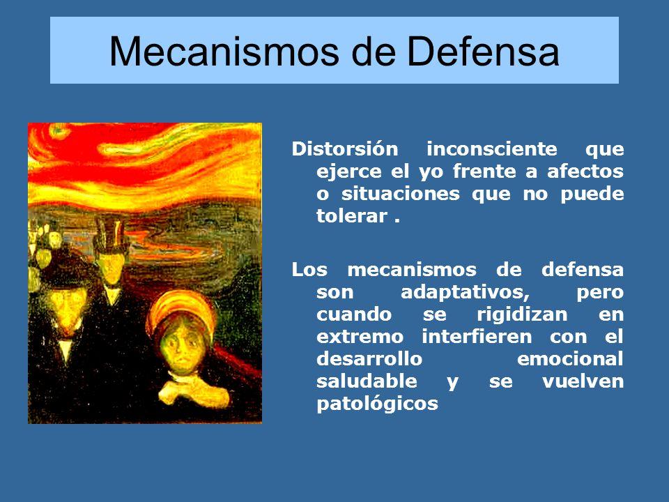 Mecanismos de Defensa Distorsión inconsciente que ejerce el yo frente a afectos o situaciones que no puede tolerar .