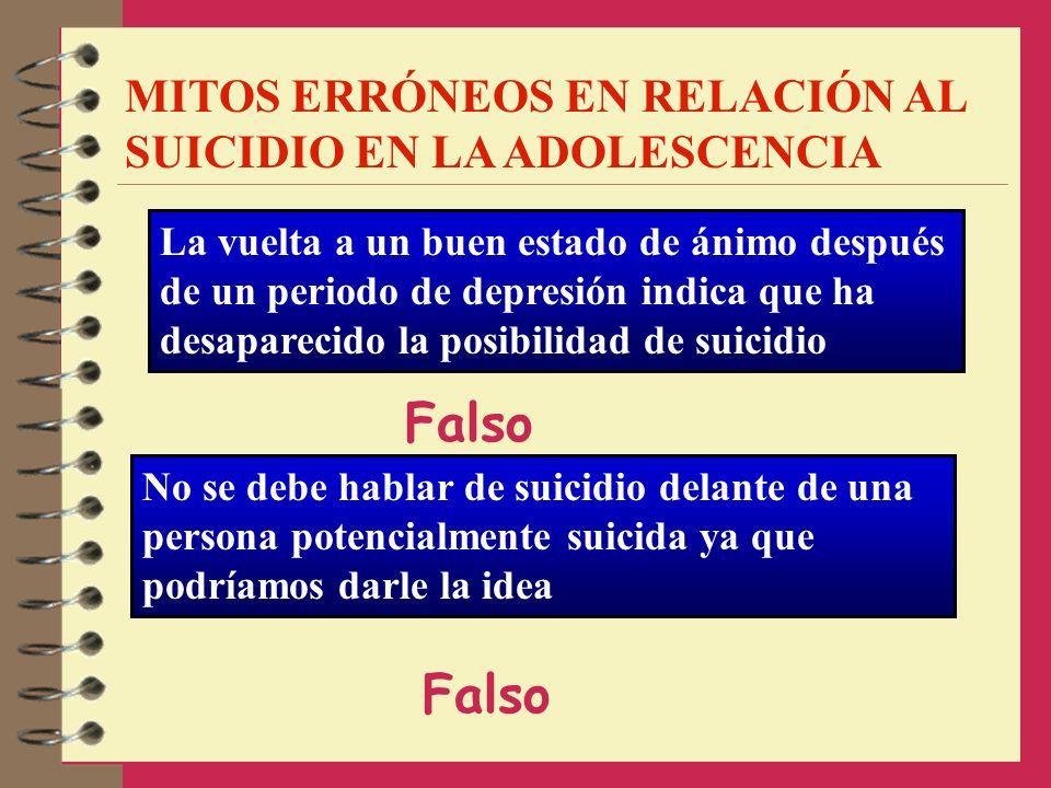 Falso Falso MITOS ERRÓNEOS EN RELACIÓN AL SUICIDIO EN LA ADOLESCENCIA