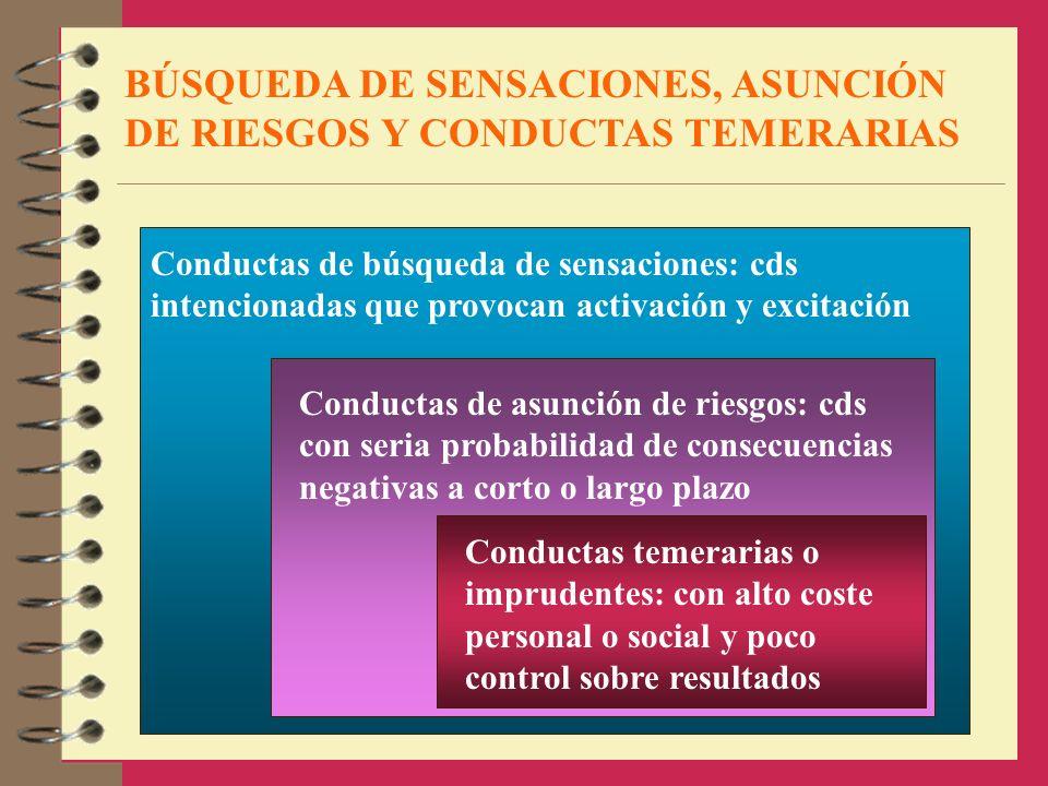 BÚSQUEDA DE SENSACIONES, ASUNCIÓN DE RIESGOS Y CONDUCTAS TEMERARIAS