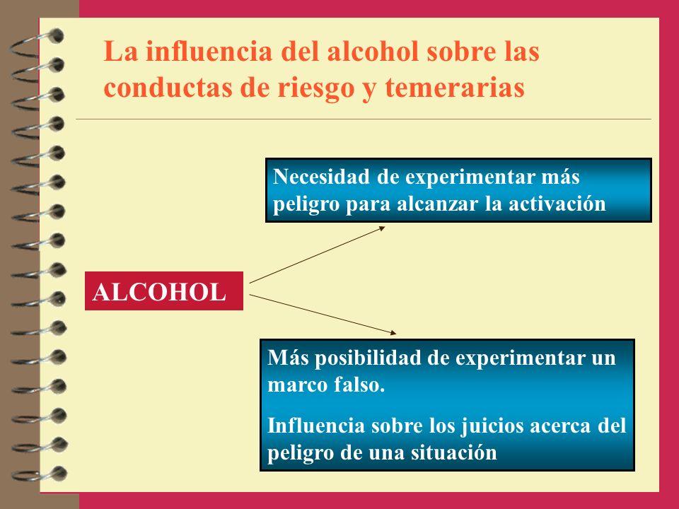 La influencia del alcohol sobre las conductas de riesgo y temerarias