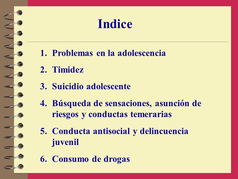 Indice Problemas en la adolescencia Timidez Suicidio adolescente