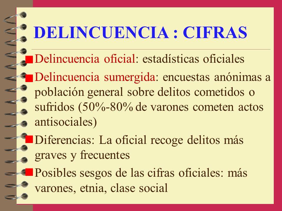 DELINCUENCIA : CIFRAS Delincuencia oficial: estadísticas oficiales
