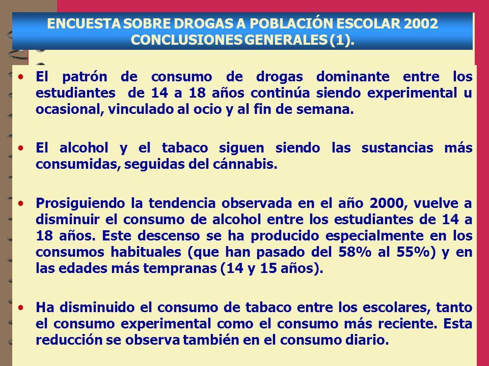 ENCUESTA SOBRE DROGAS A POBLACIÓN ESCOLAR 2002 CONCLUSIONES GENERALES (1).