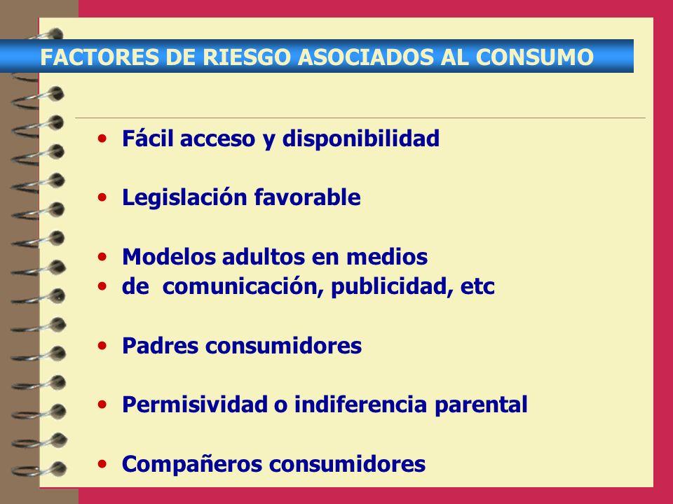 FACTORES DE RIESGO ASOCIADOS AL CONSUMO