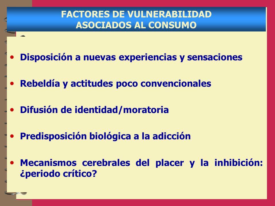 FACTORES DE VULNERABILIDAD ASOCIADOS AL CONSUMO