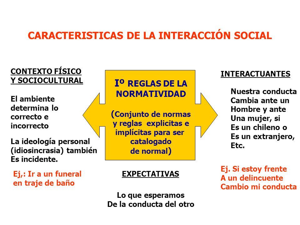 CARACTERISTICAS DE LA INTERACCIÓN SOCIAL