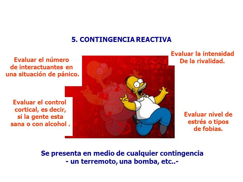 5. CONTINGENCIA REACTIVA