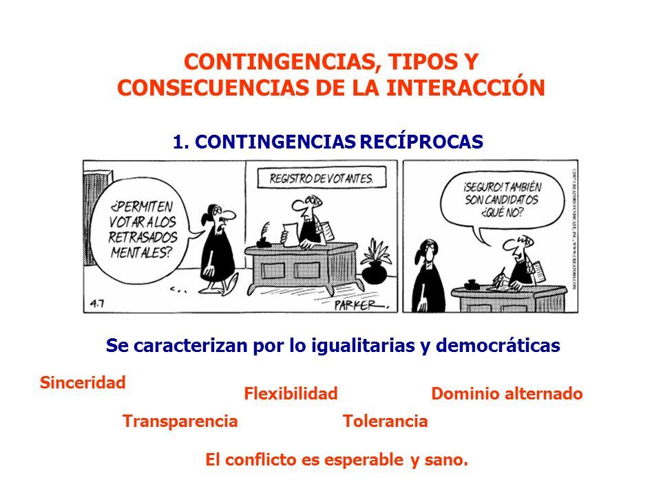 CONSECUENCIAS DE LA INTERACCIÓN