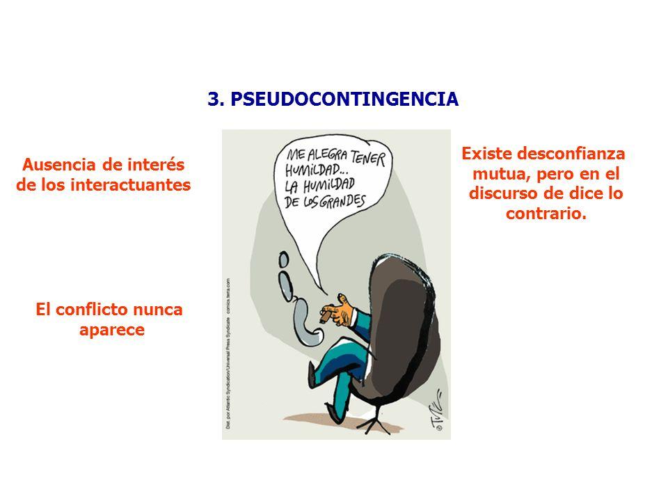 3. PSEUDOCONTINGENCIA Existe desconfianza Ausencia de interés