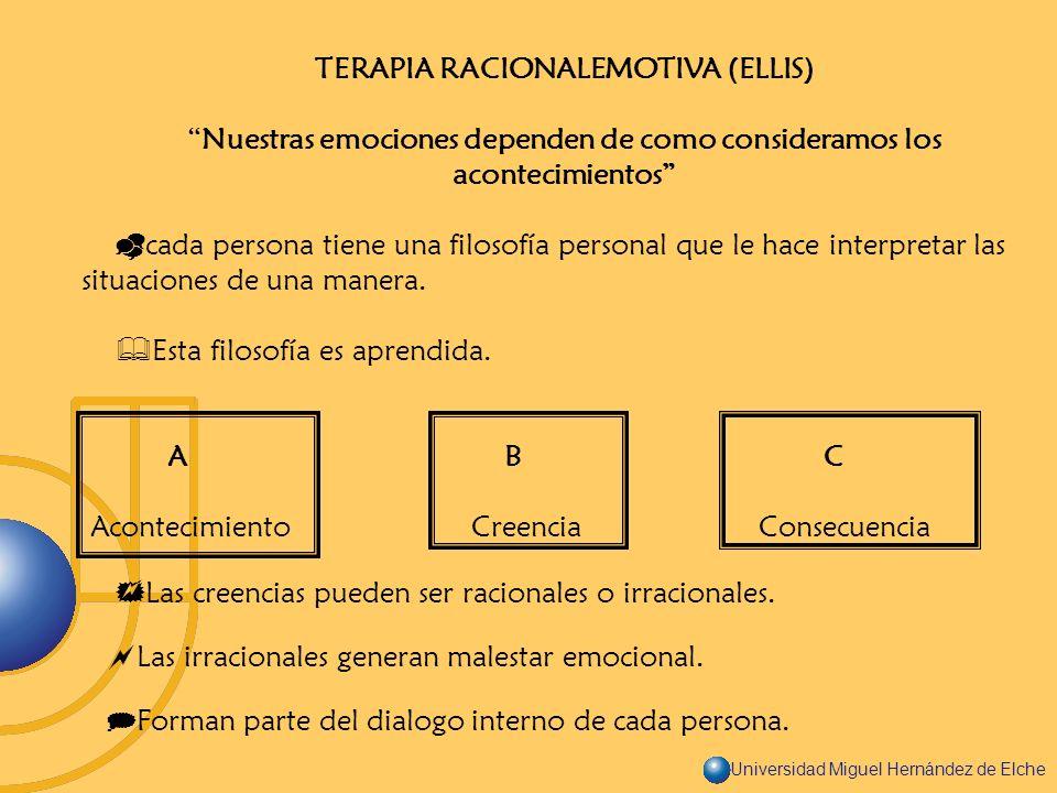 TERAPIA RACIONALEMOTIVA (ELLIS)