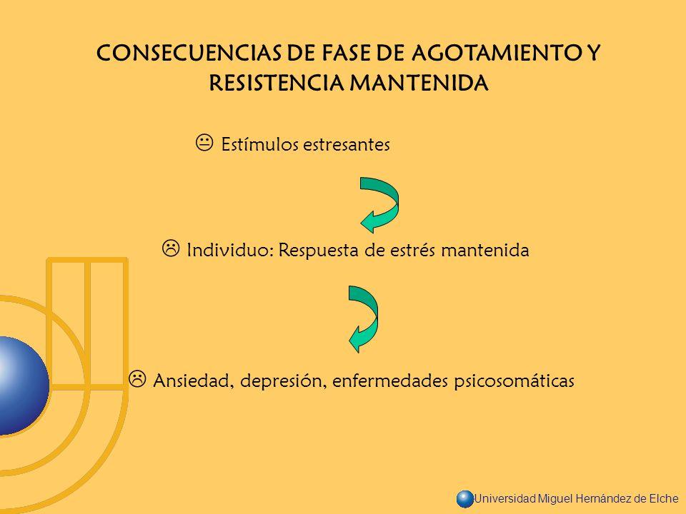 CONSECUENCIAS DE FASE DE AGOTAMIENTO Y RESISTENCIA MANTENIDA