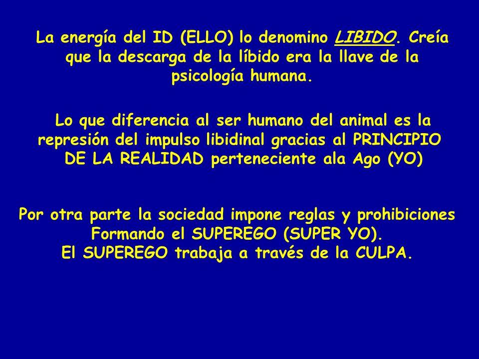 La energía del ID (ELLO) lo denomino LIBIDO. Creía