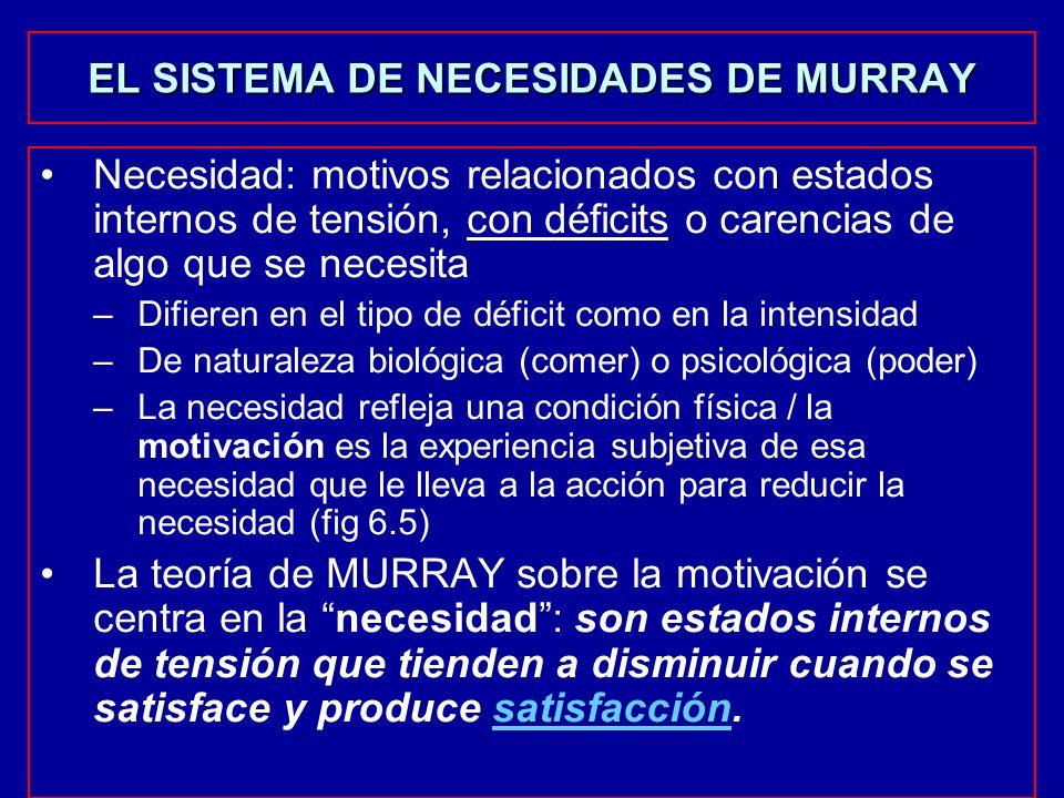 EL SISTEMA DE NECESIDADES DE MURRAY
