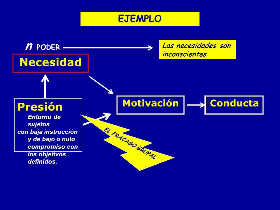 n PODER Necesidad Presión Entorno de sujetos EJEMPLO Motivación
