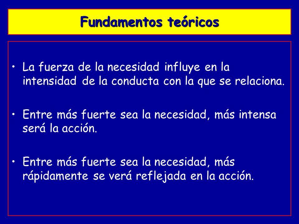 Fundamentos teóricos La fuerza de la necesidad influye en la intensidad de la conducta con la que se relaciona.