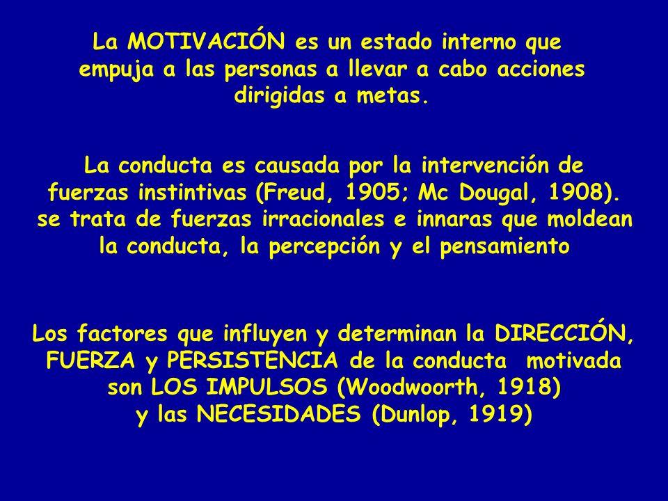 La MOTIVACIÓN es un estado interno que