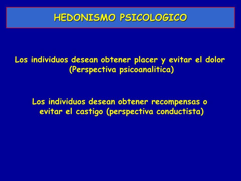 HEDONISMO PSICOLOGICO