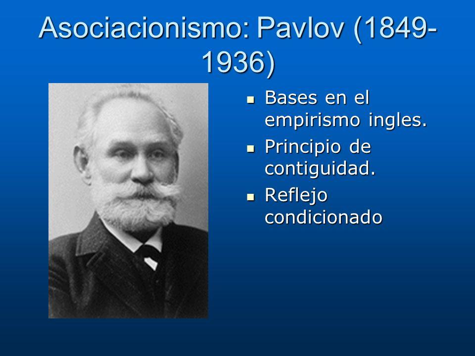 Asociacionismo: Pavlov (1849-1936)