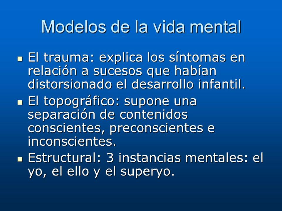 Modelos de la vida mental