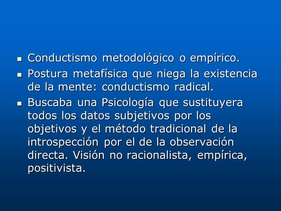 Conductismo metodológico o empírico.