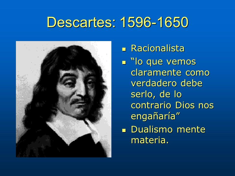 Descartes: 1596-1650 Racionalista