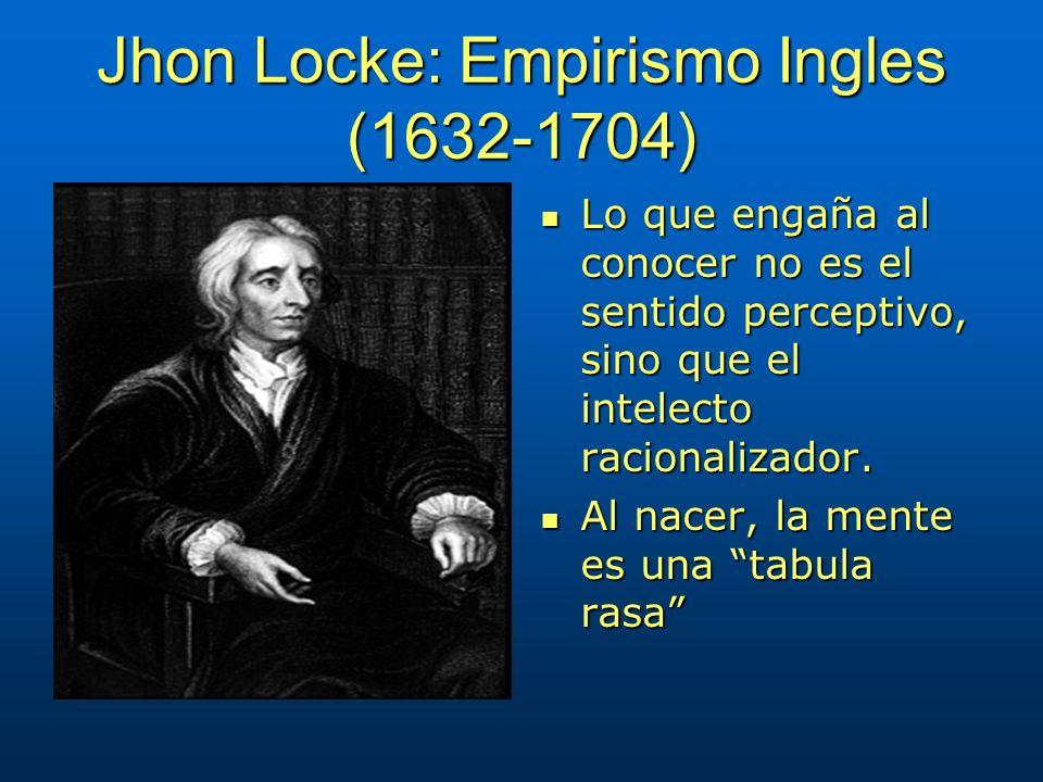 Jhon Locke: Empirismo Ingles (1632-1704)