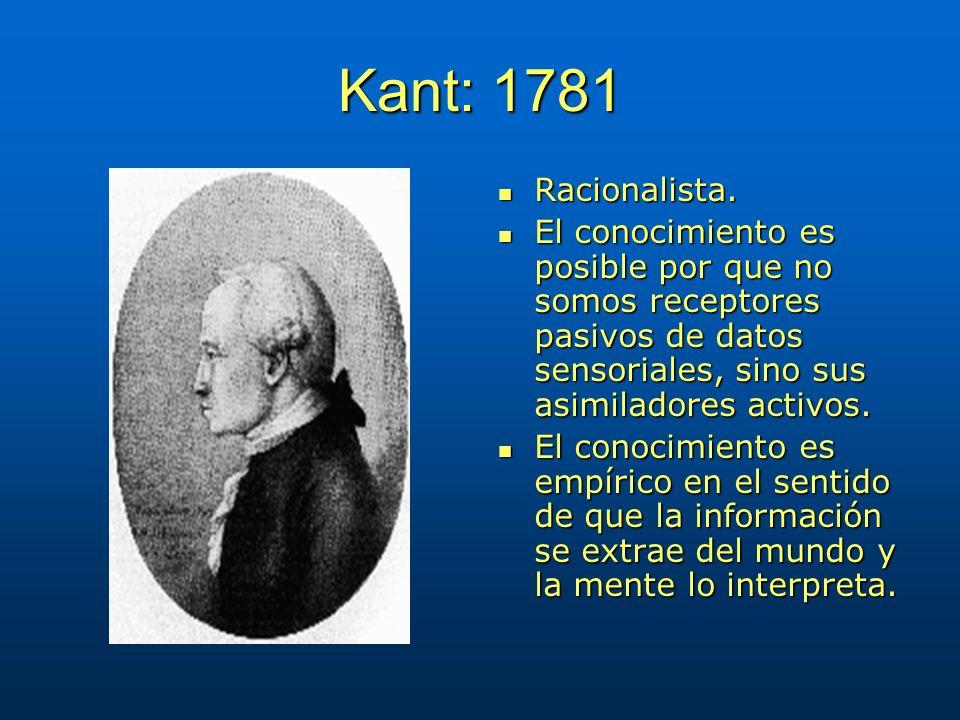Kant: 1781 Racionalista. El conocimiento es posible por que no somos receptores pasivos de datos sensoriales, sino sus asimiladores activos.