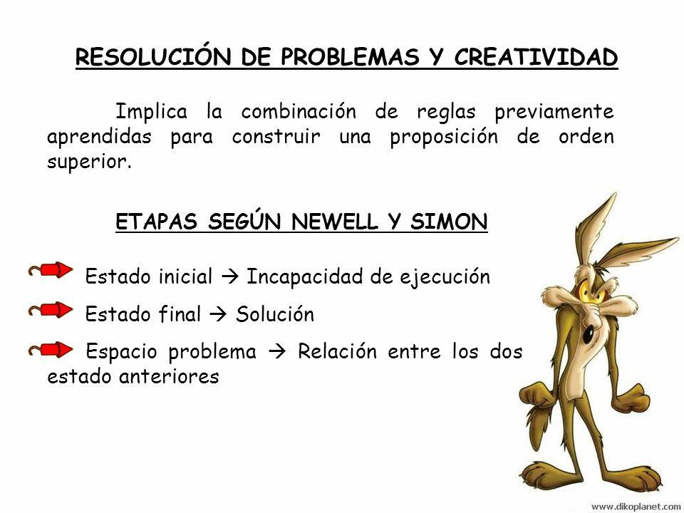 RESOLUCIÓN DE PROBLEMAS Y CREATIVIDAD