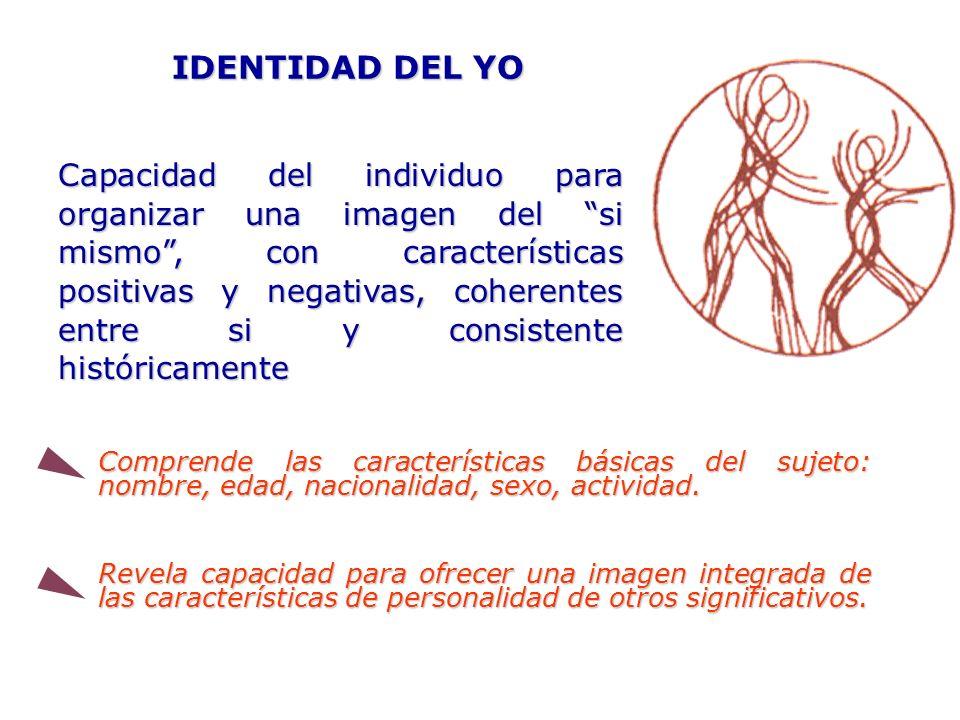 IDENTIDAD DEL YO