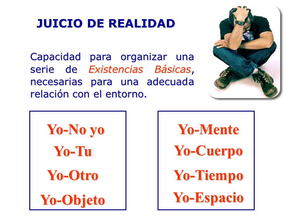Yo-No yo Yo-Mente Yo-Tu Yo-Cuerpo Yo-Otro Yo-Tiempo Yo-Espacio
