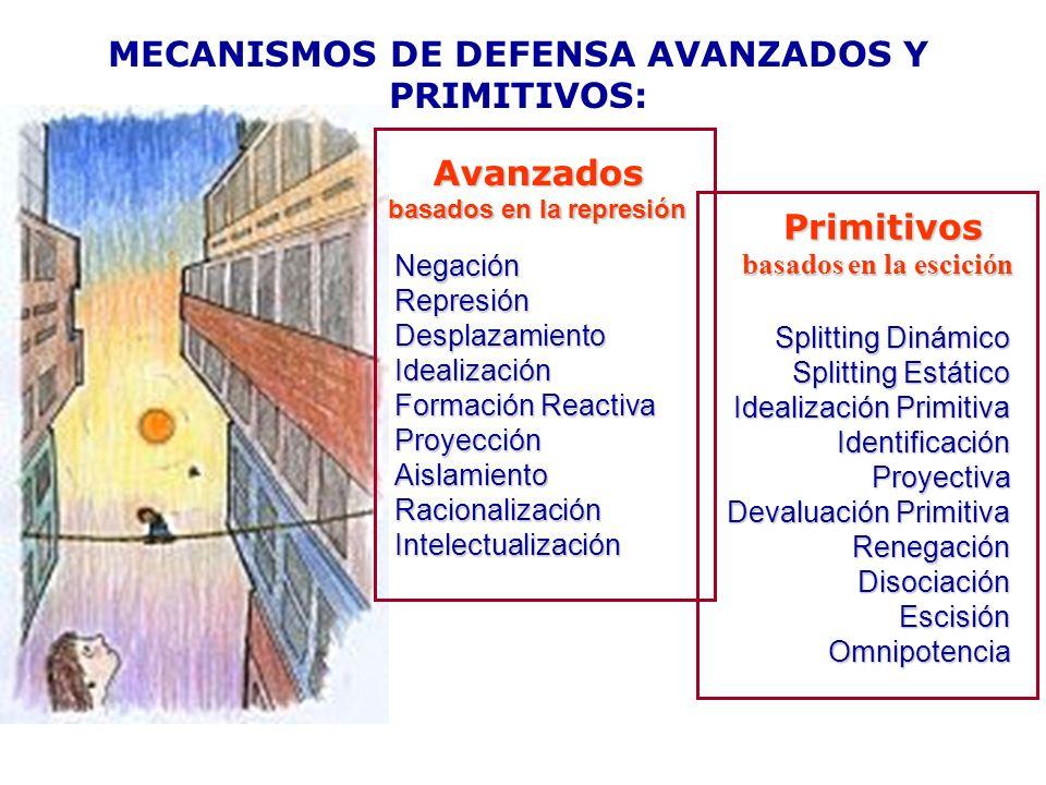 MECANISMOS DE DEFENSA AVANZADOS Y PRIMITIVOS: basados en la represión