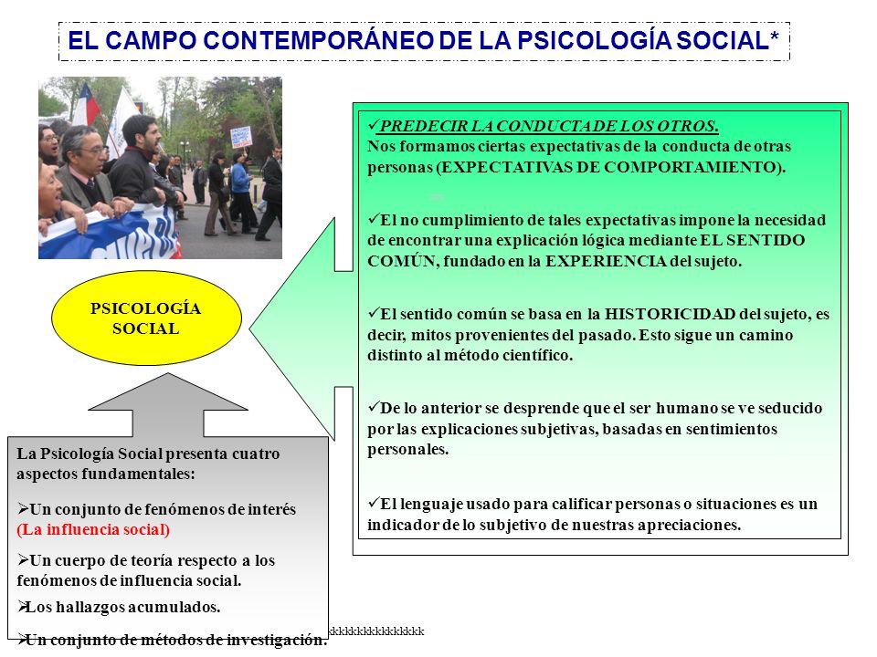 EL CAMPO CONTEMPORÁNEO DE LA PSICOLOGÍA SOCIAL*