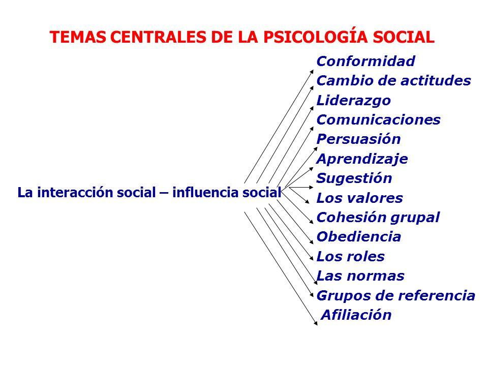 TEMAS CENTRALES DE LA PSICOLOGÍA SOCIAL