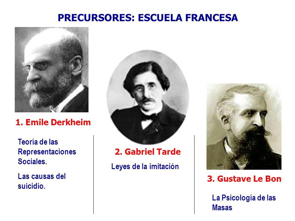 PRECURSORES: ESCUELA FRANCESA