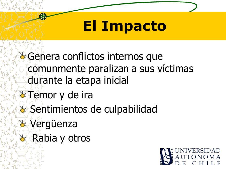 El Impacto Genera conflictos internos que comunmente paralizan a sus víctimas durante la etapa inicial.