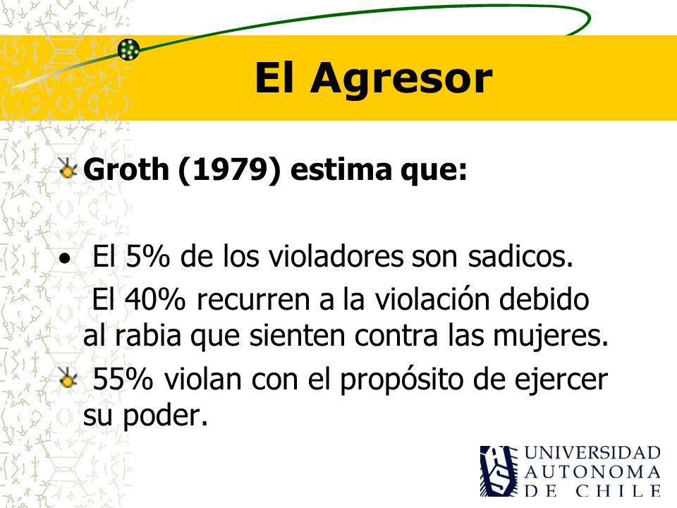 El Agresor Groth (1979) estima que:
