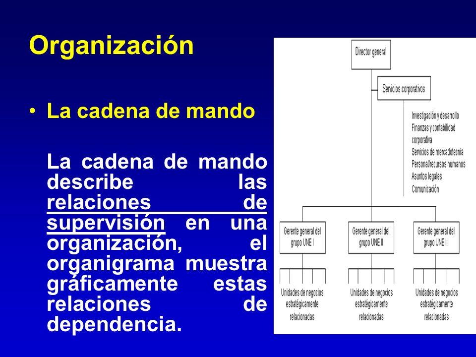 Organización La cadena de mando