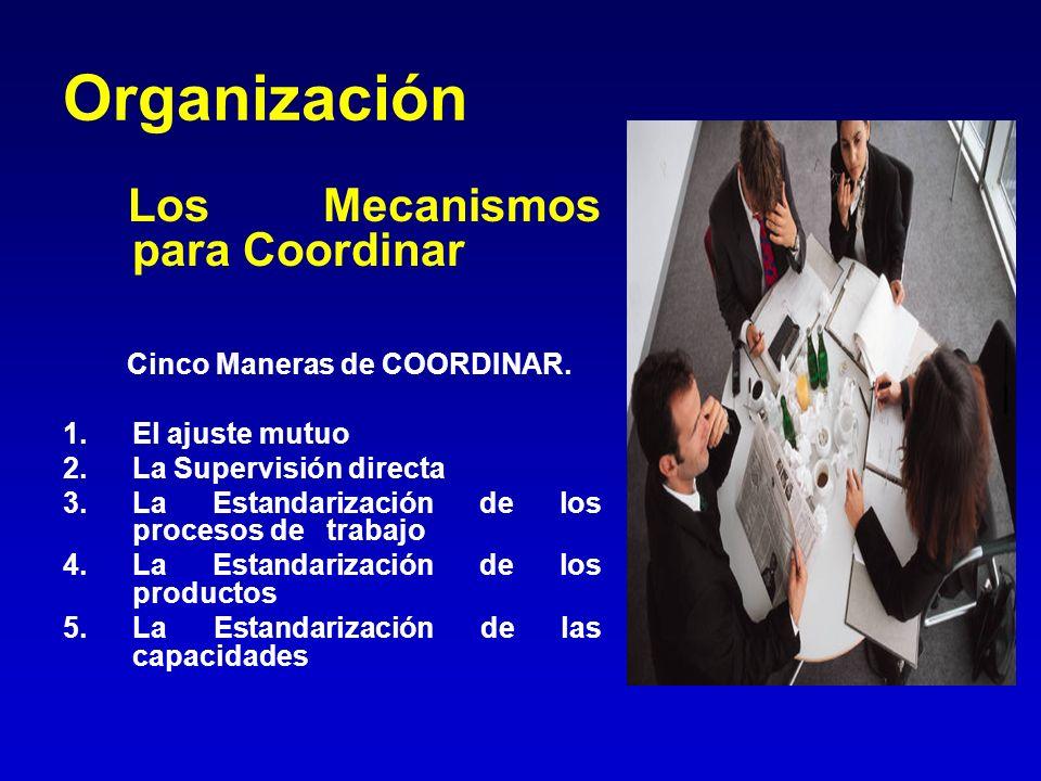 Organización Los Mecanismos para Coordinar Cinco Maneras de COORDINAR.