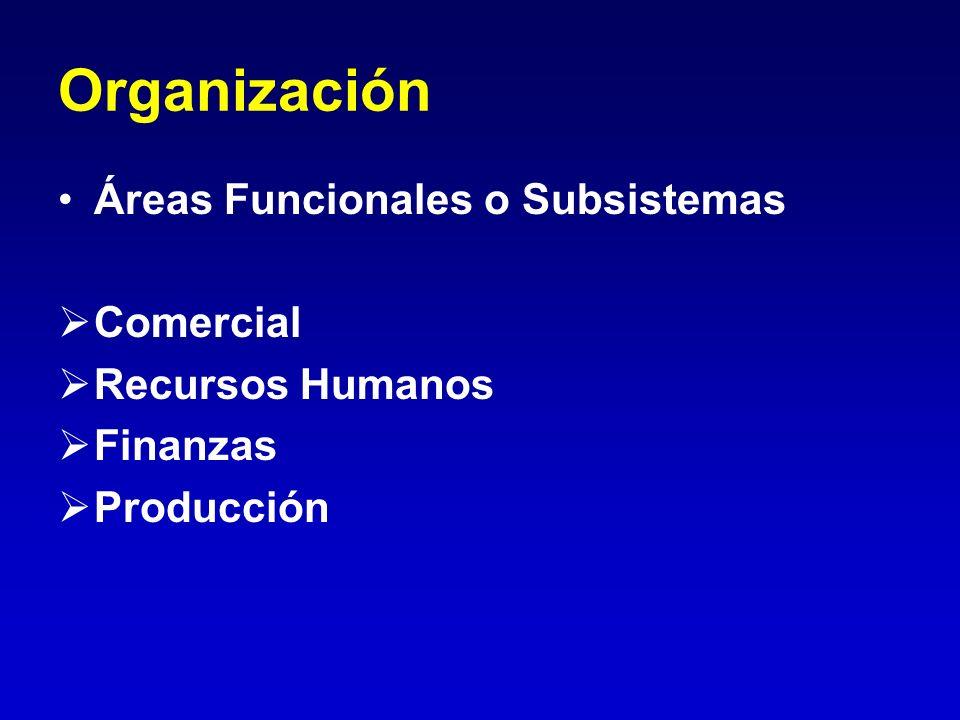 Organización Áreas Funcionales o Subsistemas Comercial