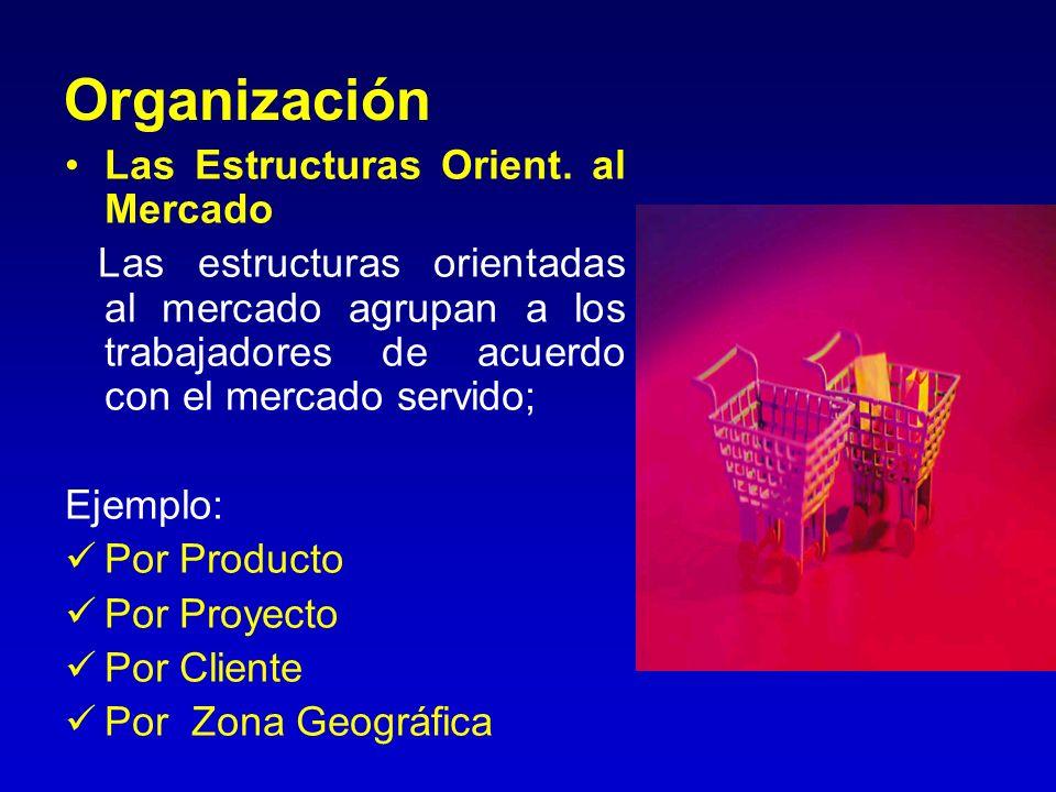 Organización Las Estructuras Orient. al Mercado