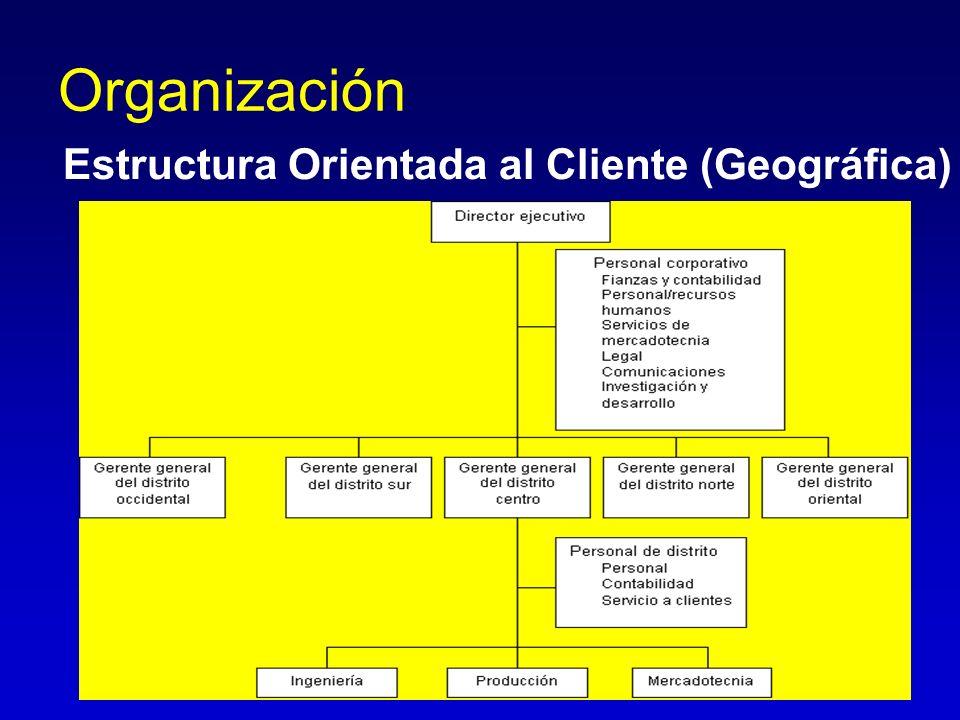 Organización Estructura Orientada al Cliente (Geográfica)