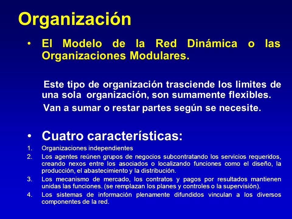Organización Cuatro características: