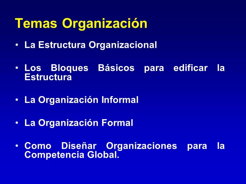 Temas Organización La Estructura Organizacional