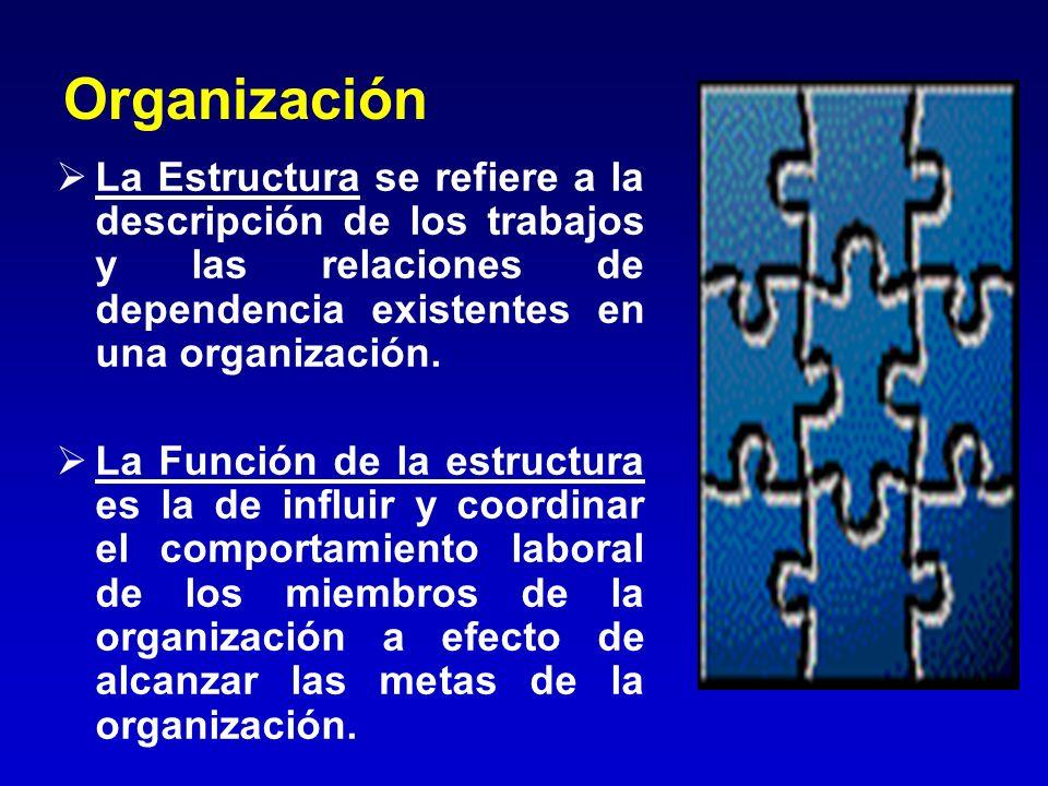 OrganizaciónLa Estructura se refiere a la descripción de los trabajos y las relaciones de dependencia existentes en una organización.
