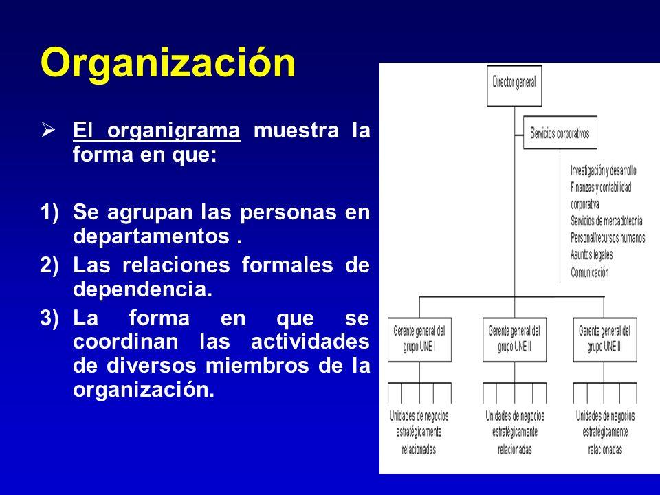Organización El organigrama muestra la forma en que: