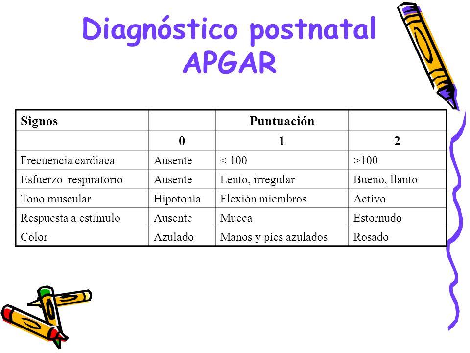 Diagnóstico postnatal APGAR