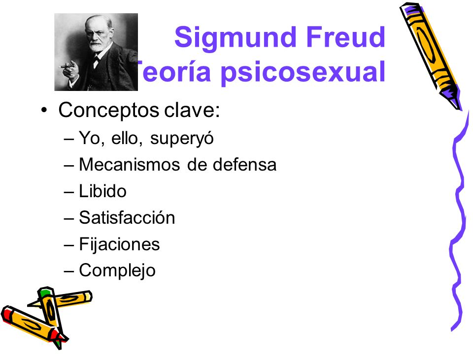 Sigmund Freud Teoría psicosexual