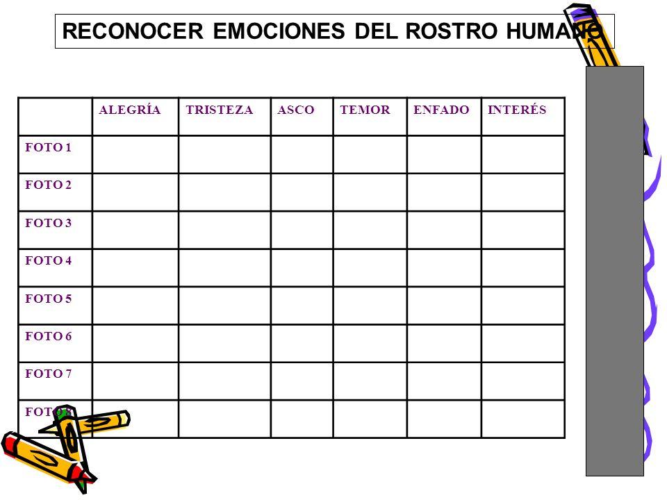 RECONOCER EMOCIONES DEL ROSTRO HUMANO