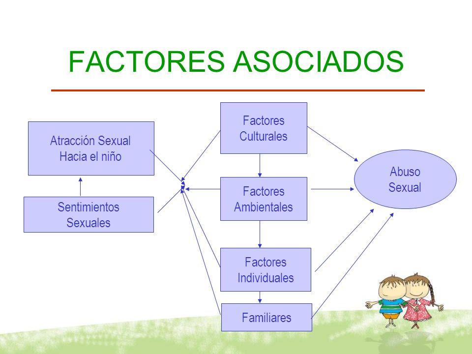 FACTORES ASOCIADOS Factores Culturales Atracción Sexual Hacia el niño